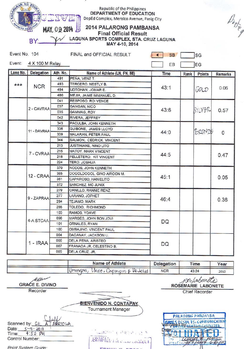 4-x-100m-sb-2014