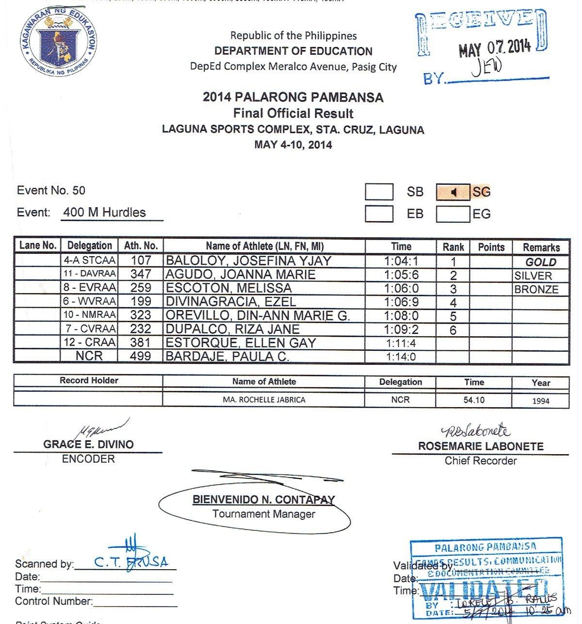 Palarong Pambansa 2014
