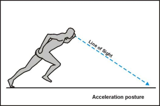 Importance of Learning Drills for Sprinters 2