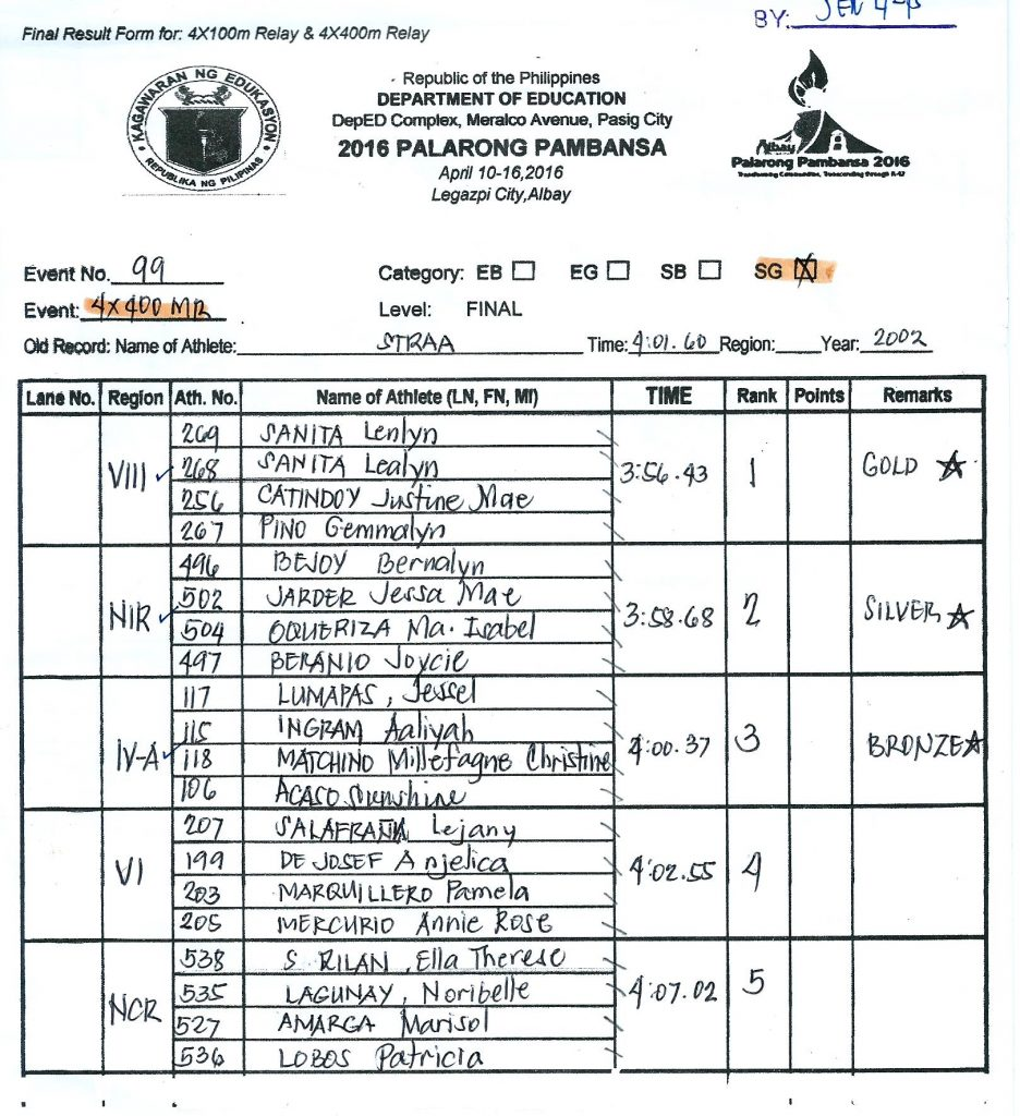 4x400m-relay-page-1-sg