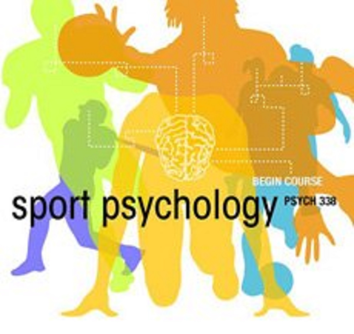 Sport Psychology 5 Skills Every Coach Should Know Coaching Abuse and 5 Types of Athlete Parents 5