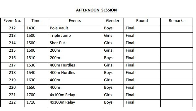 2017 SEA YOUTH ATHLETICS RESULTS