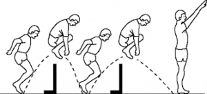 Plyometrics Training Exercises
