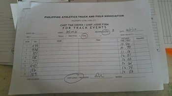 Zamboanga Del Sur Program Shocking Problems #1 10