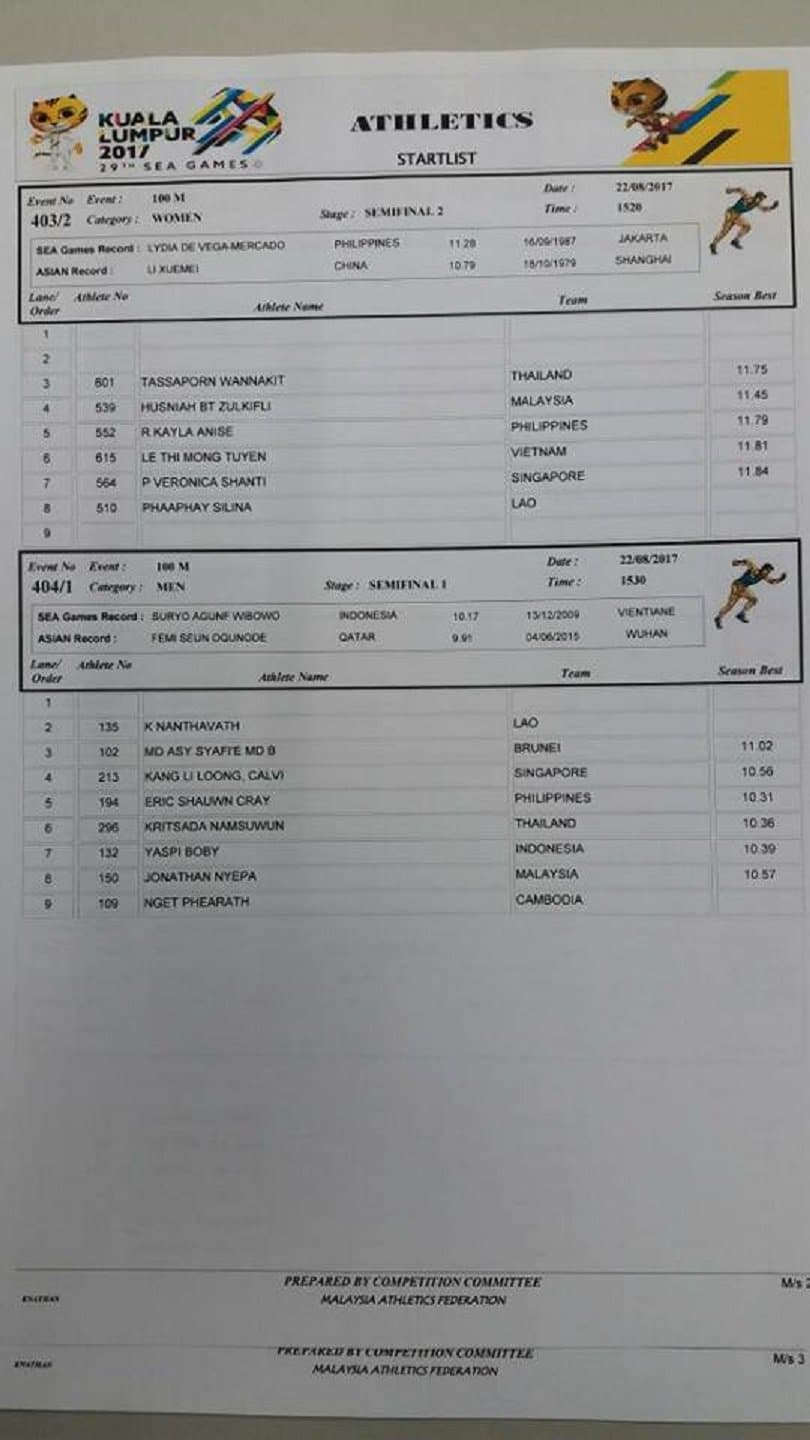 2017 SEA Games Athletics Comprehensive Results and Report 10