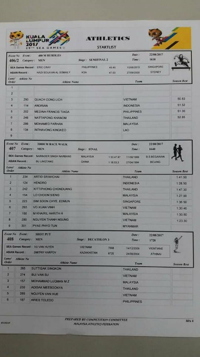 2017 SEA Games Athletics Comprehensive Results and Report 12