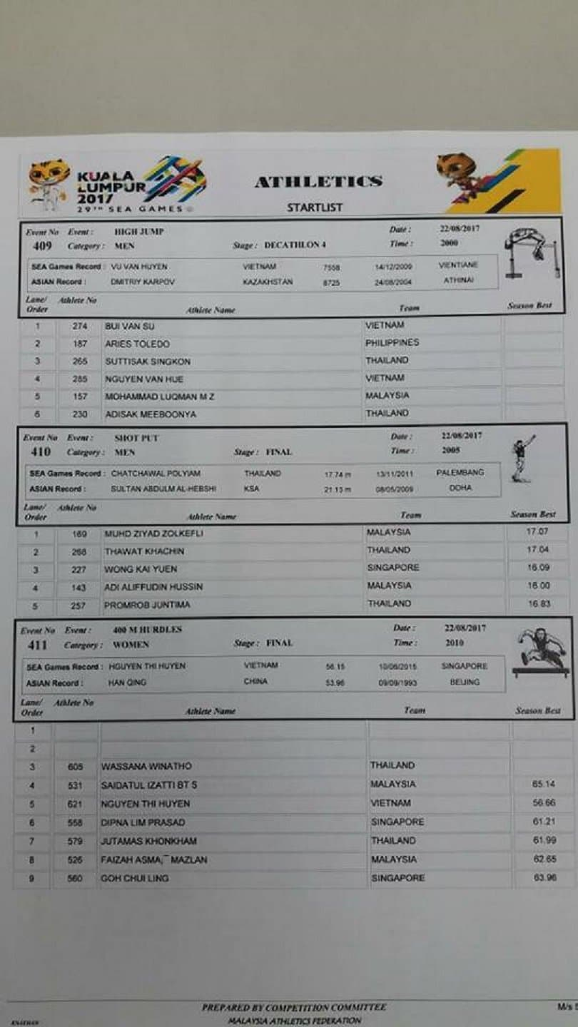 2017 SEA Games Athletics Comprehensive Results and Report 13