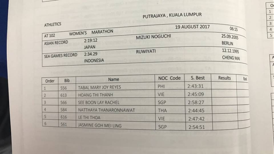 2017 SEA Games Athletics Comprehensive Results and Report 6