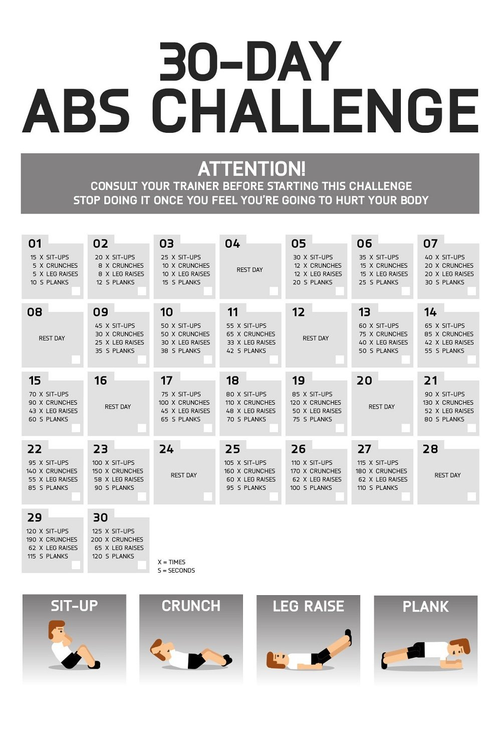 Ab Workouts and Core Activation