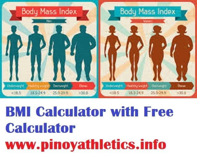 How to Calculate BMI? 7 Interesting ways 2