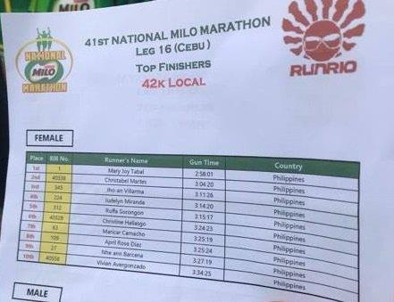 Amazing Milo Marathon Results 2013-2020 3