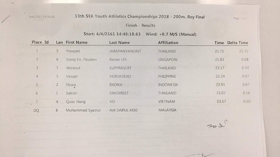 2018 SEA Youth Athletics Results 3