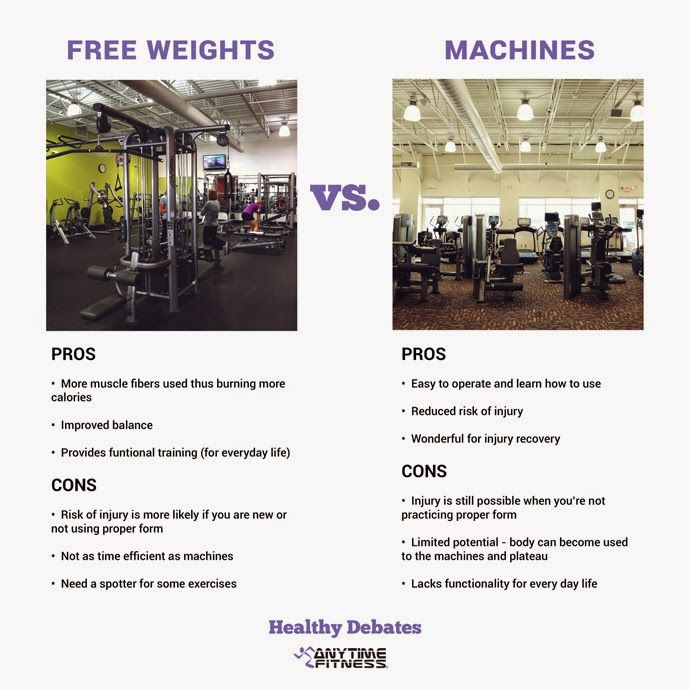 free weights or exercises on machines