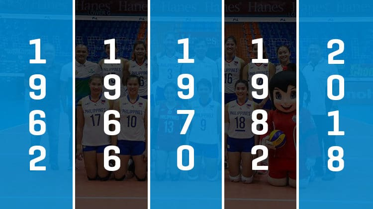Philippine Volleyball : The Glamour Sport of the Philippines 5