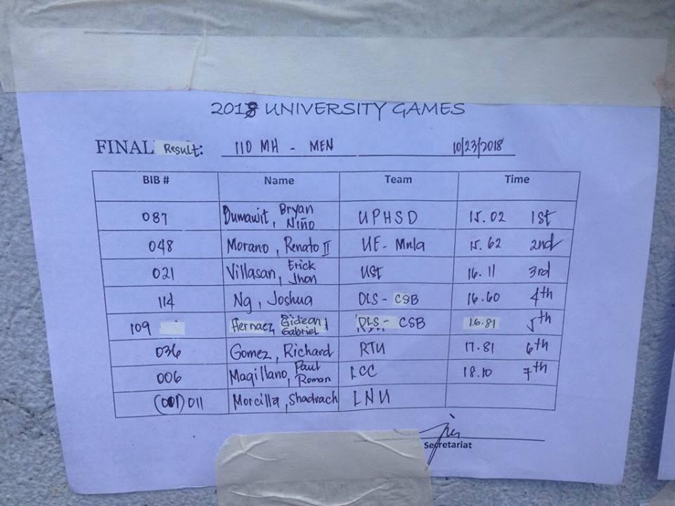 2018 Philippines University Games Athletics 18