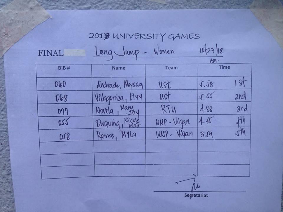 2018 Philippines University Games Athletics 17