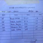 2018 Philippines University Games Athletics 4