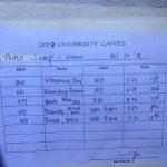 2018 Philippines University Games Athletics 1