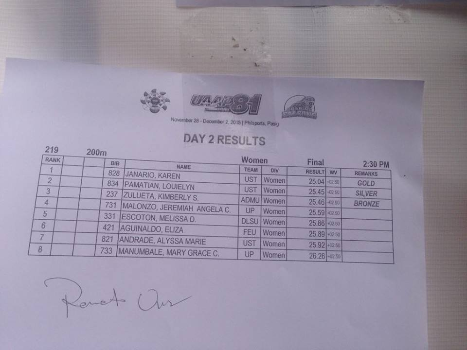 2018 UAAP Season 81 Athletics Results 11