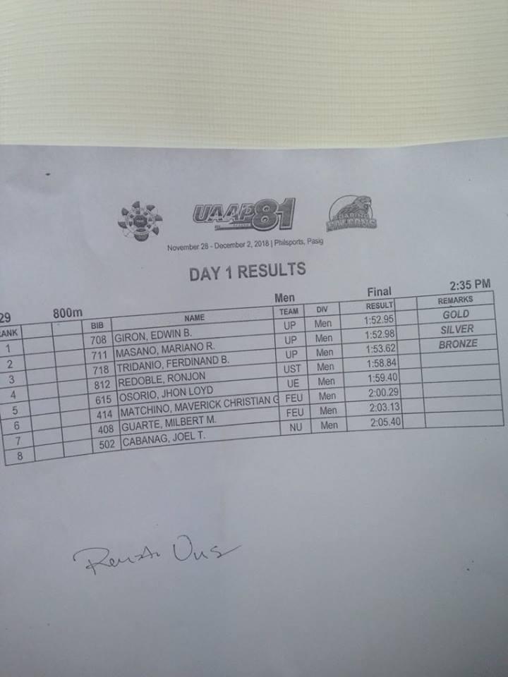 2018 UAAP Season 81 Athletics Results 9