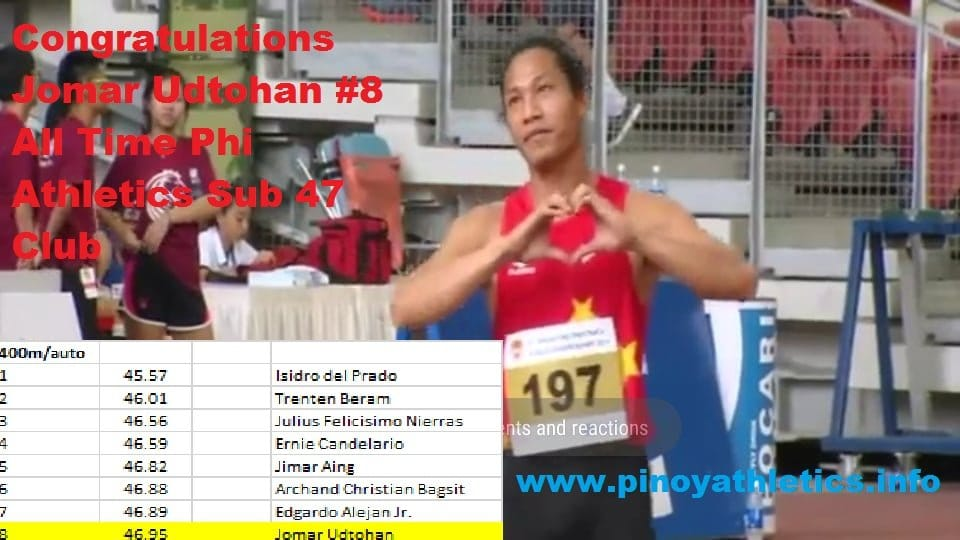 Powerful Jomar Udtohan 2014-2020 2