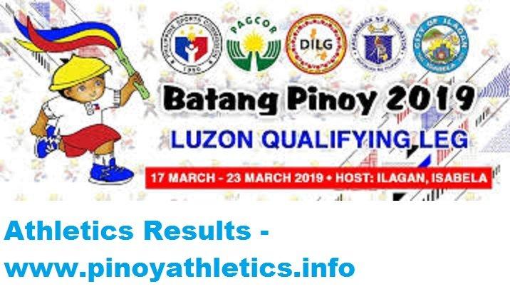 2019 Batang Pinoy Luzon