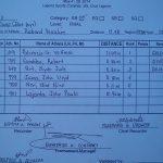 Palarong Pambansa 2014 Laguna Comprehensive Athletics Report and Photos 250
