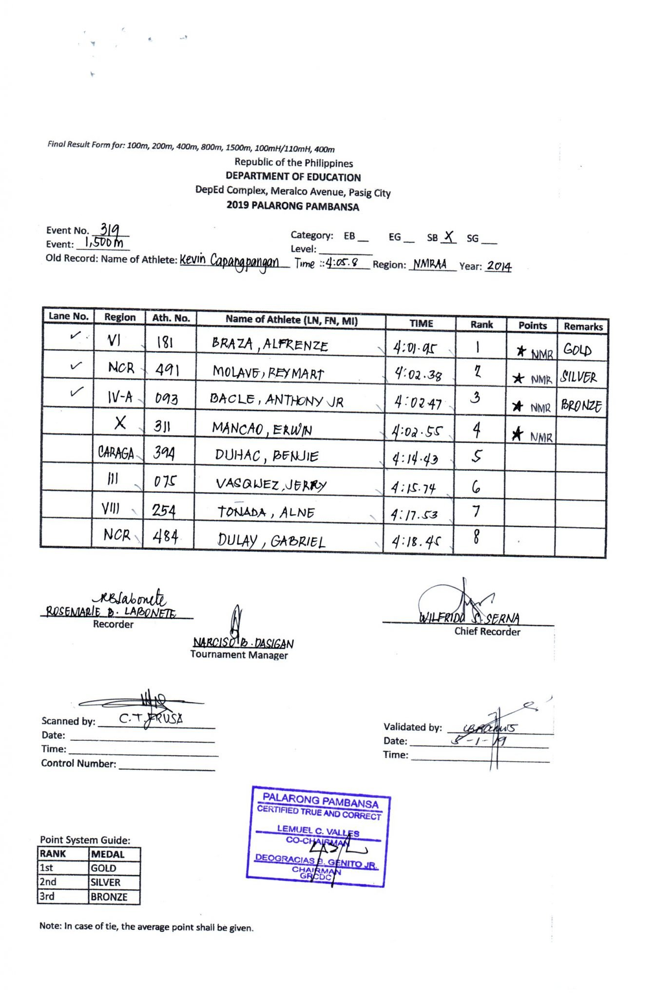 Palarong Pambansa 2019 - Athletics Results and Truthful Reports 1