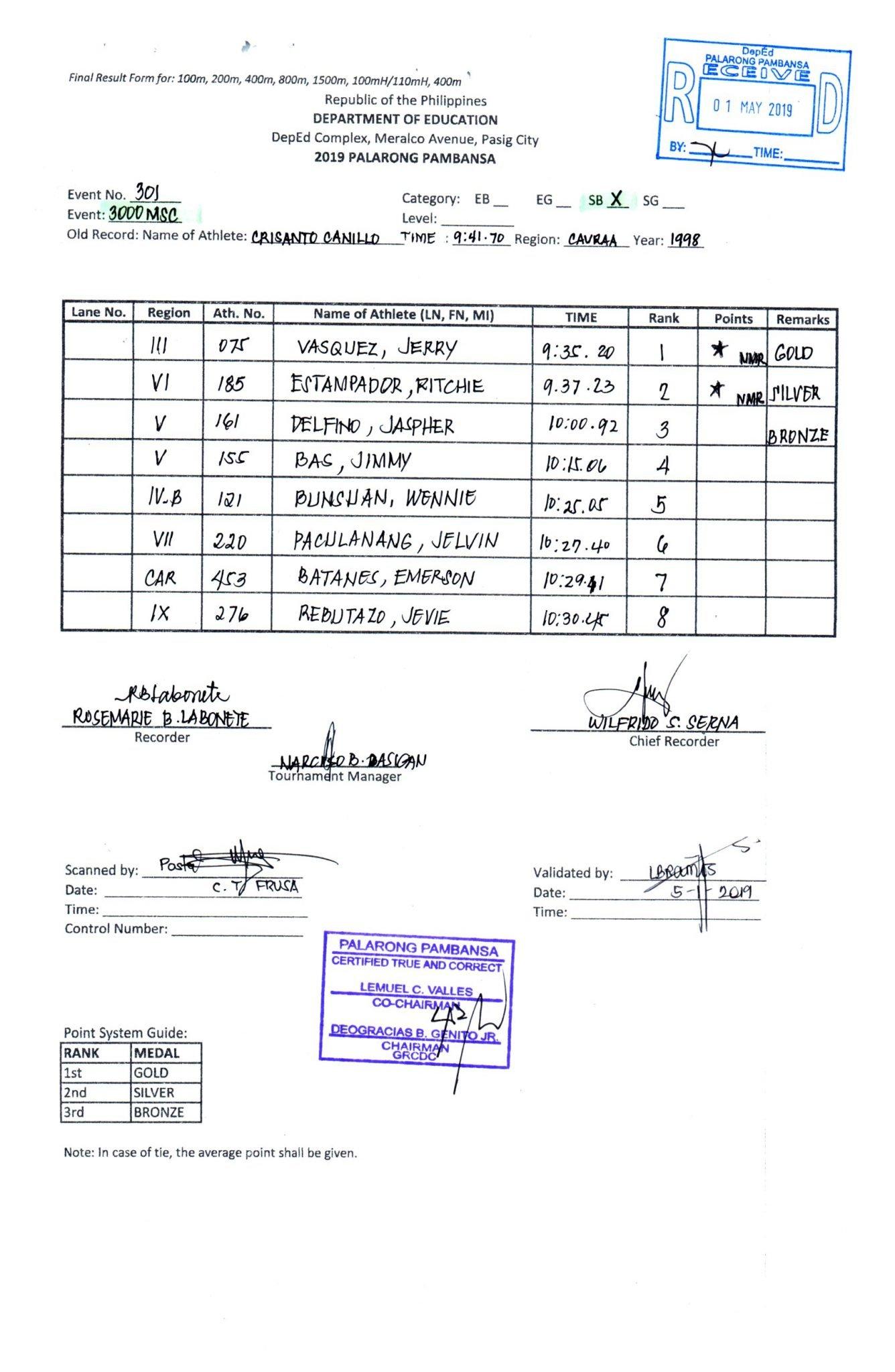 Palarong Pambansa 2019 - Athletics Results and Truthful Reports 3