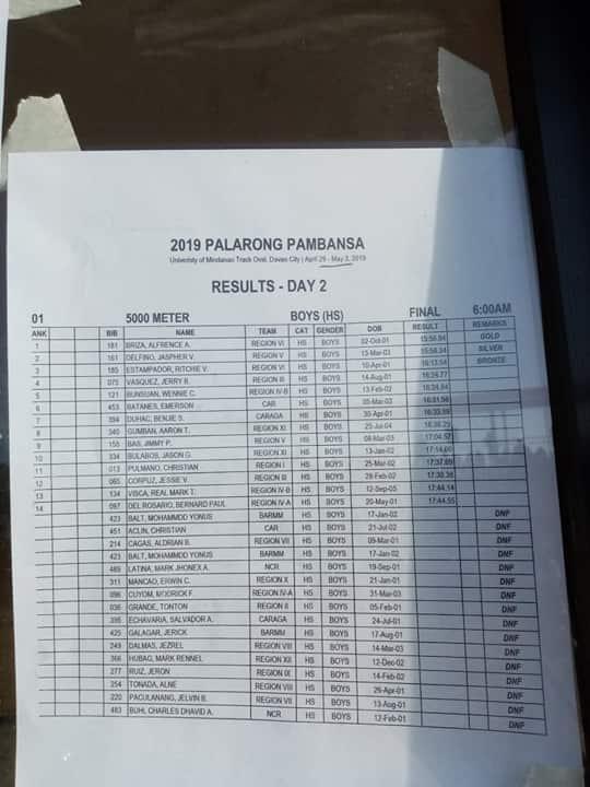 Palarong Pambansa 2019 - Athletics Results and Truthful Reports 4