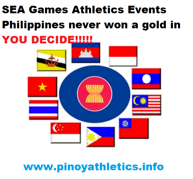 SEA Games Athletics Events Phi never won 7