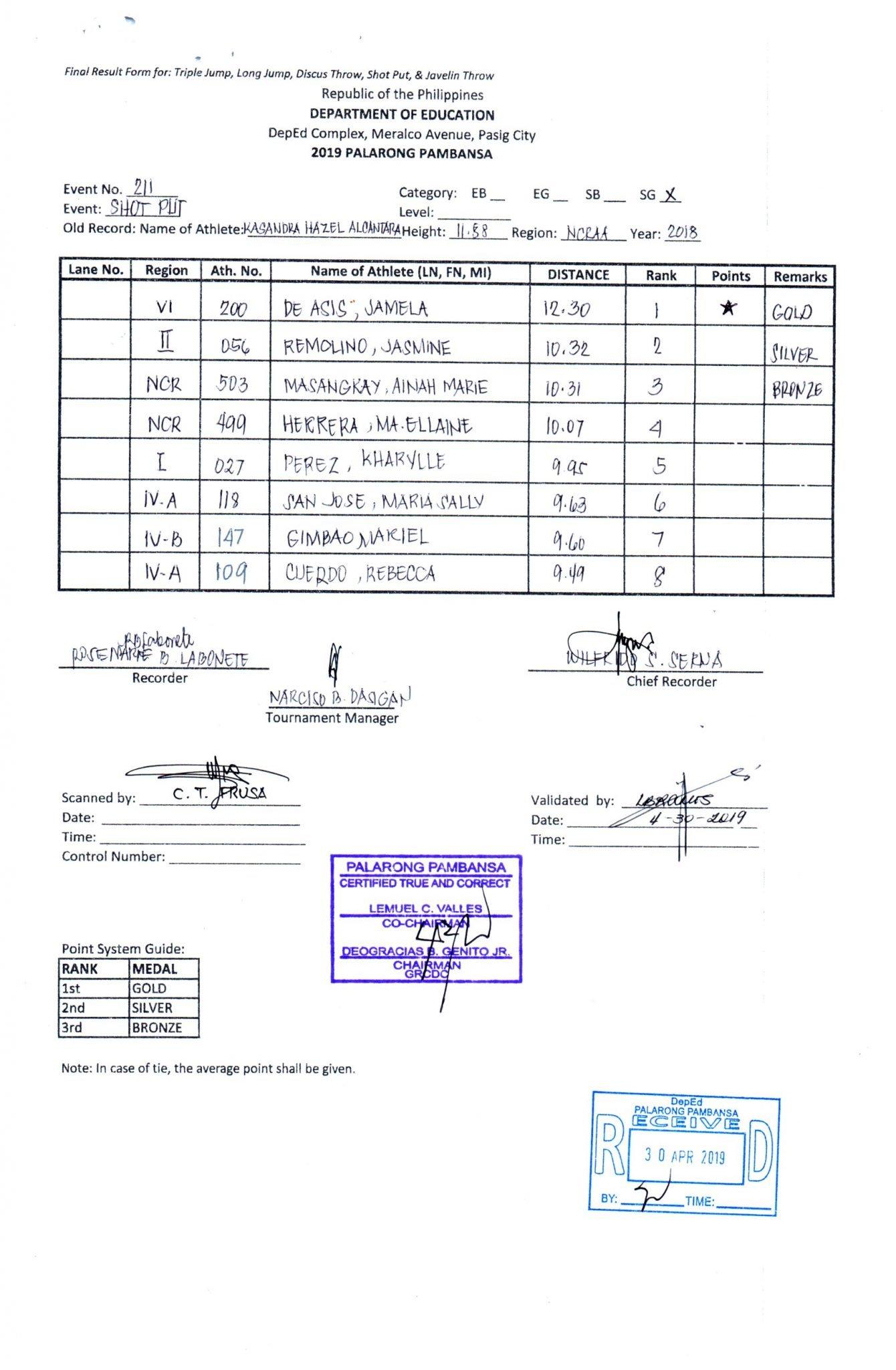 2019 Palarong Pambansa