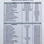ASEAN School Games 2019 reliable Full Results 41