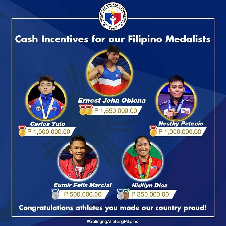 Philippines Sports Commission