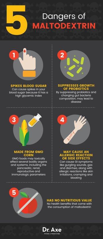 dangers maltodextrin