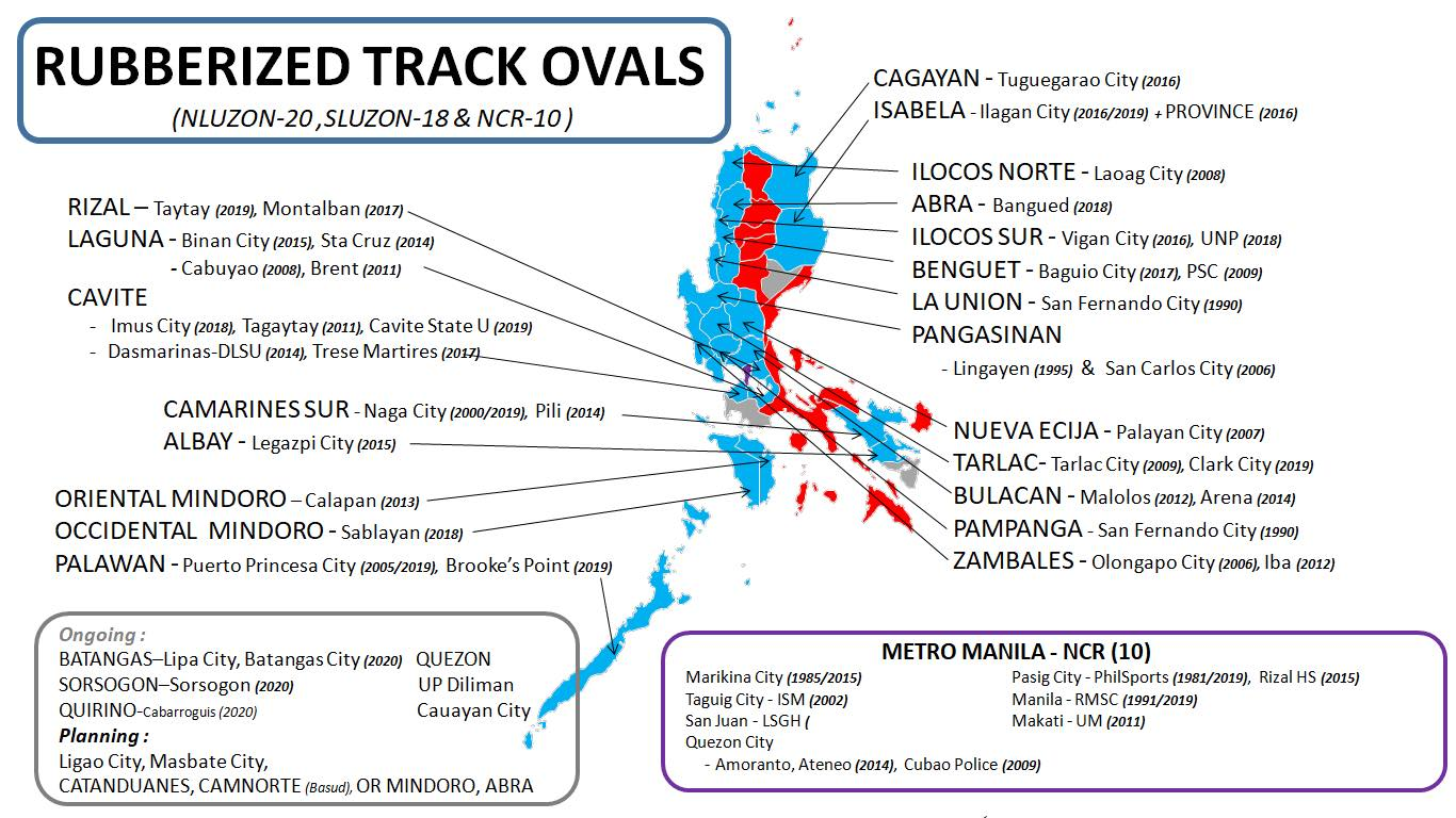80 Track Oval in the Philippines the Most Comprehensive Guide you will ever find 2