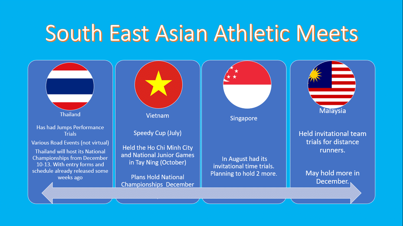 2020 Philippines Athletics Open canned? 3