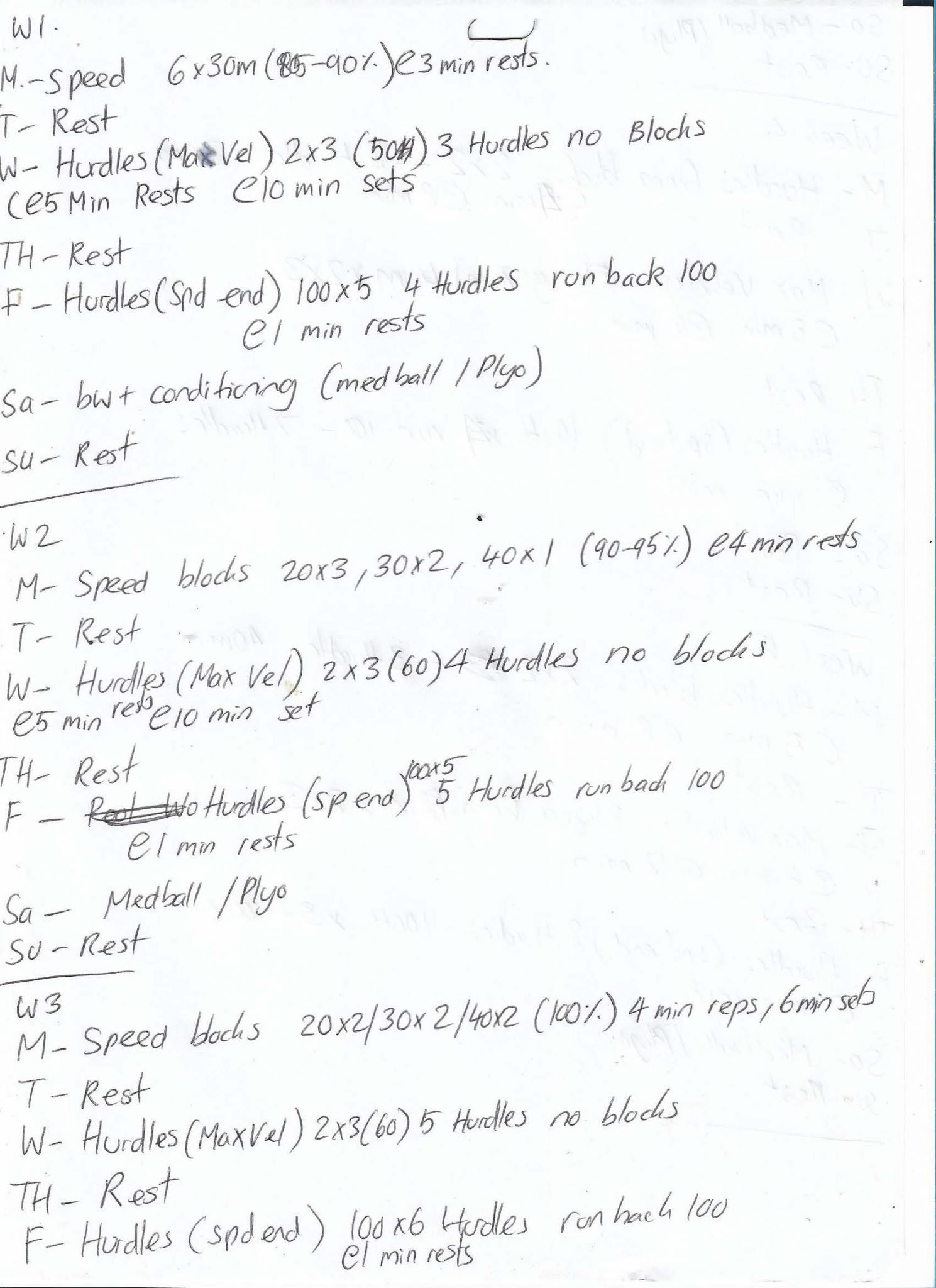 Breakthrough Basic Hurdles Training 100 / 110H and Spacing 1