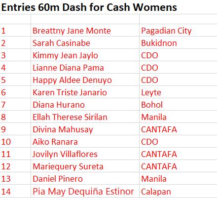 Virtual Womens 60 meter Dash Start List
