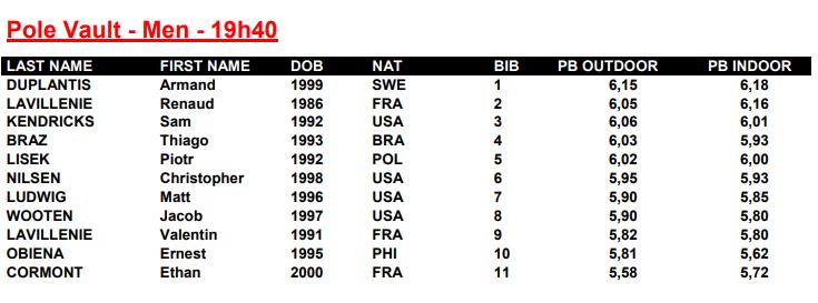 EJ Obiena - Ernest Obiena 5.93m Asian Record !!!! 10