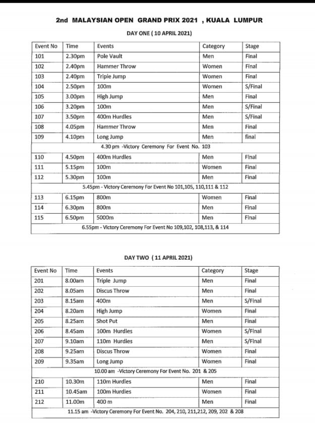 Malaysian Grand Prix Athletics Results (April 10-11) 13